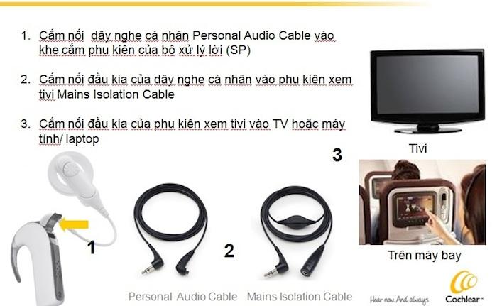 Cách sử dụng phụ kiện nghe xem tivi (Mains Isolation Cable)