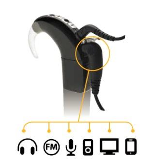 Phụ kiện của Điện cực ốc tai Cochlear